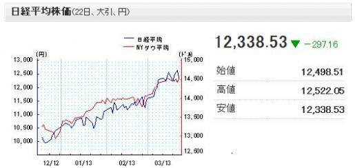 日経平均3.23.JPG